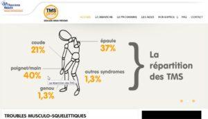 TMSpros.fr-répartition-300x172 Santé au travail :  L'assurance maladie accorde des aides financières aux PME pour prévenir les TMS