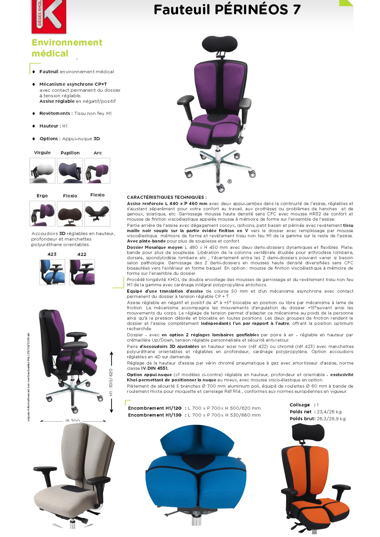 Sans-titre4 Etude d'un cas pratique à partir d'un fauteuil PERINEOS 7 adapté, asymétrique, réalisé sur mesure